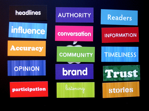 social-media-content-strategy-list-influence